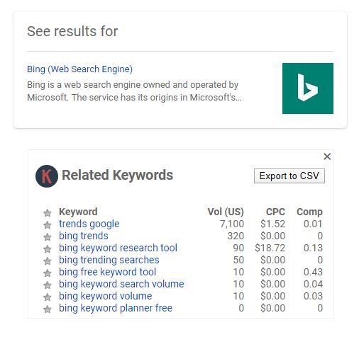 Bing Related Keywords