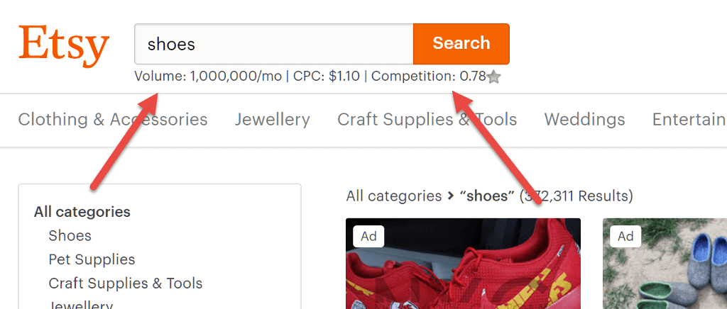 Etsy Search Volume Tool