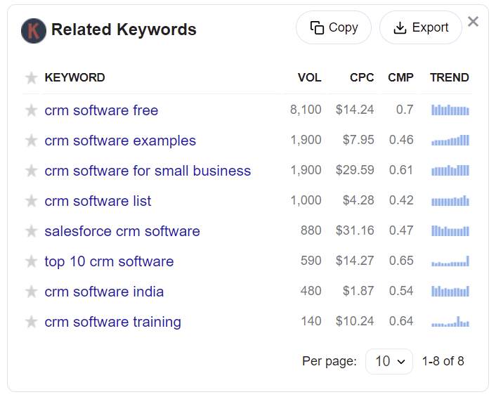Google Related Keywords