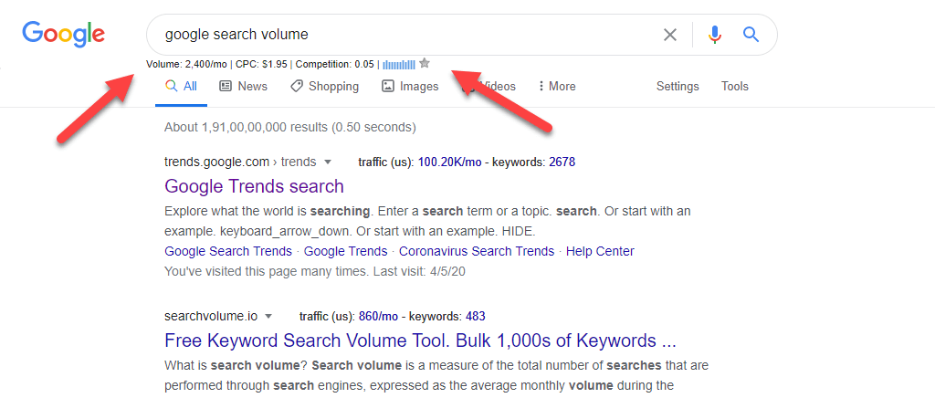 Google Search Volume Tool