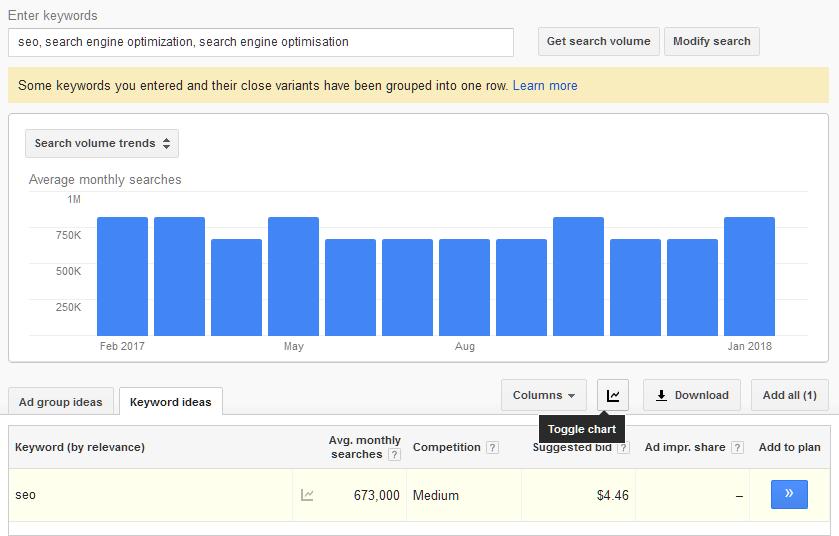 Screenshot of Google Keyword Planner Grouping Keywords