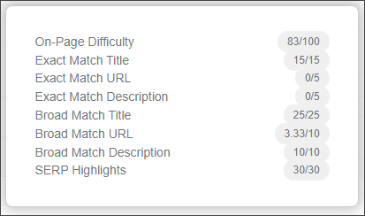 On-Page Difficulty Calculations